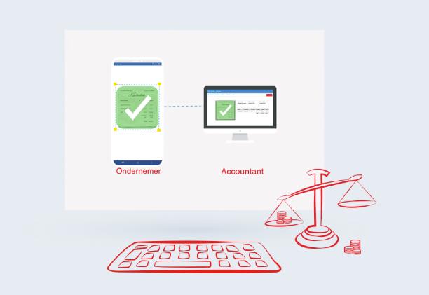 robotic accounting en online boekhouden