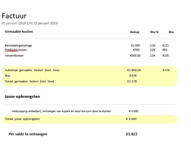bol.com factuur boekhouden